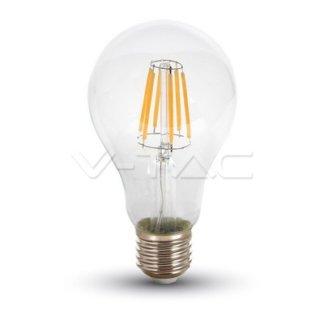 Διακοσμητικές filament led
